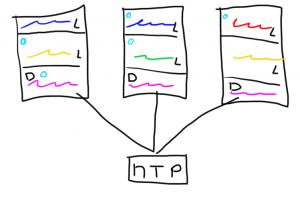 ntp_schema_1