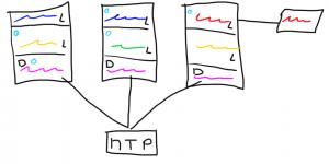 ntp_schema_2
