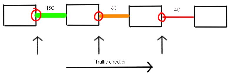 speed_funnel